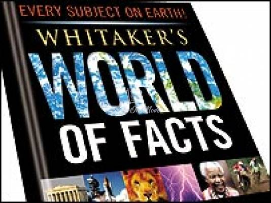 World of Facts